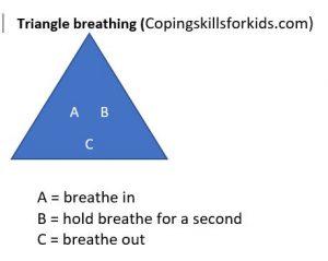 triangle breathing diagram
