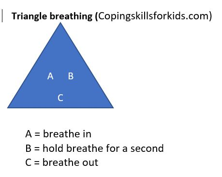 triangle breathing MS